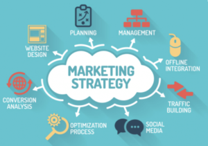 Marketing for estate agents